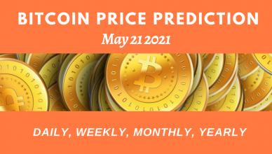 Bitcoin BTC price prediction daily 21 May 2021
