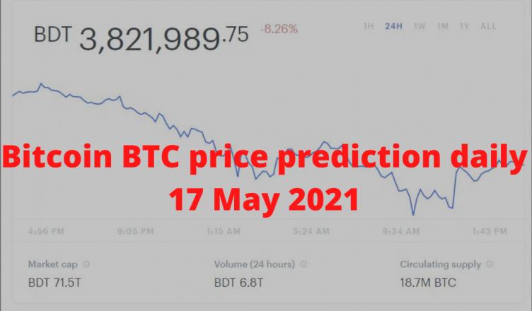 Bitcoin price prediction daily 17 May 2021