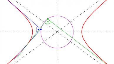 standard form equation of the hyperbola