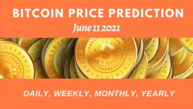 bitcoin price prediction june 11